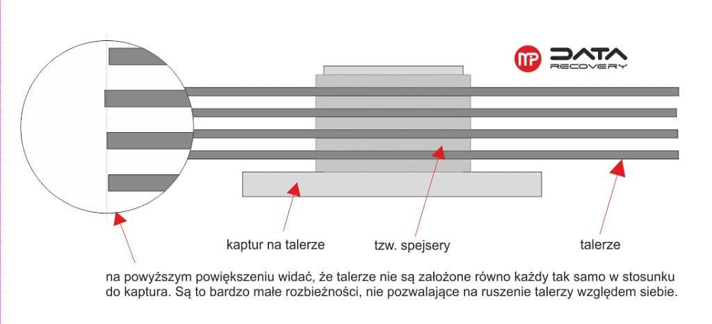 zatarcie silnika - grafika 4